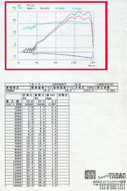 19980307cobra